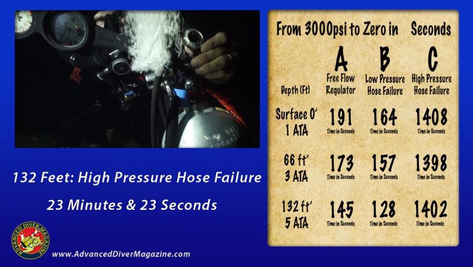hose-failure